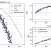 データ同化|斜方投射のカルマンフィルタをPythonで実装