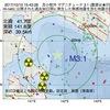 2017年10月10日 15時43分 苫小牧沖でM3.1の地震