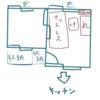 3DKの家具の配置を考える