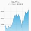 ビットコイン過去最高値更新!100万円突破カウントダウン!