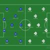 【マッチレビュー】19-20 ラ・リーガ第30節 セビージャ対バルセロナ