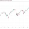 【今日の相場】 #1月4日 注目エコノミストの2020年株価予測とその予測法  株で生活する無職投資家のvlog #投資 #資産運用 #副業