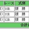 11/27(日)複勝コロガシの予想。13時時点オッズで1,200円→13,000円