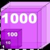 祝☆ブログ開始から半年!読者登録数も合計で1000人以上を突破!