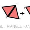 【OpenGLでゲームを作る】四角形と円のポリゴンを書く