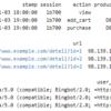 「ビックデータ分析・活用のためのSQLレシピ」を読む