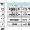 市場統計推移記録表の説明(有料版の違い編)