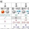 8日から10日雨模様続く
