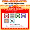 楽天Koboで税込100円の電子書籍を探す方法!【ポンカンキャンペーン対象】