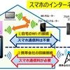 """スマホで""""自宅のWi-Fi""""を活用するメリット(通信料金の節約 他)と安全な使い方"""