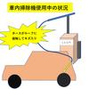 愛車のルーフキズ入りに注意!高圧洗車機やGS等での掃除機使用時に守るべき事!