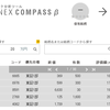 「MONEX COMPASS β」その分析、参考にします
