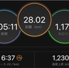 【高地トレーニング皿ケ嶺ラン28km】もっと高い所へ!
