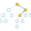 CS Academy: Connected Tree Subgraphs