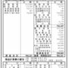 アルフレッサ株式会社 第73期決算公告