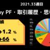 今週My PFは【+1.2%】2021年week 33の米国株資産推移