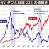 市場万能論(3) 投資、投機、バブル