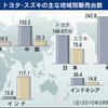 続・次世代エコカー・本命は?(46)