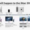 そろそろ発表されるっぽいiMac 2020を予測してた