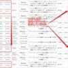 高額な情報商材をノークレームでガツンと売る方法
