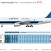 中国南方航空と中国東方航空とアシアナ航空の乗り比べ!年末の帰省の予定