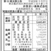 カツサンドで有名な井筒まい泉株式会社 第53期決算公告