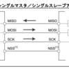 STM32でSPI通信をやってみる1(ポーリングでマイコン同士で通信編)