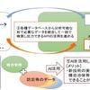 インフラメンテナンス2.0について【技術士・建設部門】