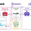 データの民主化に向けて Lookerbot を導入した話と課題と今後