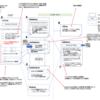 PandasをElasticsearch検索インデクサープレ処理ETLに見立てた場合の「設計の共有」のためのモジュールファイル分割・分配方針