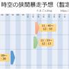 【MU Legend】8/2(木) 時空の狭間暴走予想