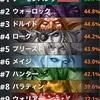 【HS】業界激震の最速ナーフ