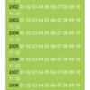 1999年の日記を転記