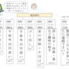 長野県元気づくり支援金 申請完了!