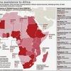 じじぃの「中国とアフリカ諸国・中国がアフリカへ多額の経済援助をする訳」