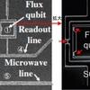 量子コンピュータの基本素子・量子ビットのハードウェア実装(超伝導磁束編その1~素子構造~)