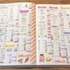 【バレットジャーナル】家計簿&手帳一冊管理!専業主婦のマイノート紹介