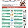 マドック ウェブマーケティングサービス【デジタル育成】