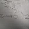 TypeScript を使ってオセロを実装してみた