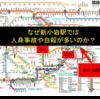 なぜ新小岩駅では人身事故や自殺が多いのか?