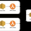 クロスアカウントでAWS CodePipelineの通知を集約する設定をterraform & serverless-frameworkで実施した