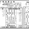 株式会社ゼンリンデータコム 第21期決算公告