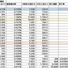 都筑区のコロナウィルス陽性者数(2021.06.11)