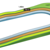 第479R 東京競馬 京王杯スプリングC(GⅡ) 参考データ