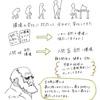 ダーウィンの進化論から考察する、現代におけるありのままの生き方とは?