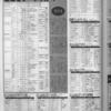 ゲーメスト全一83 :1993年10月号