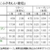 鎌倉投信の結い2101が第1回・QUICKが選ぶ「中長期投資にふさわしい投信」に選ばれました