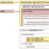 日本語BERTモデルをPyTorch用に変換してfine-tuningする with torchtext & pytorch-lightning