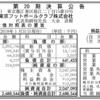 東京フットボールクラブ株式会社 第20期決算公告