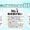 【節約術】古本/DVD買取サービス『Vaboo(バブー)』での買取価格はいかに...!?
